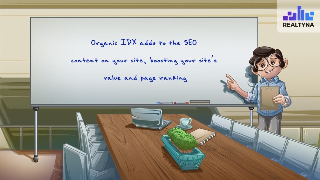 Organic IDX Integration