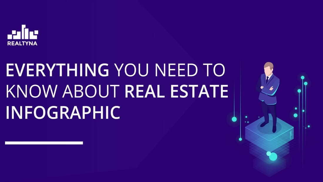 Everything About Real Estate