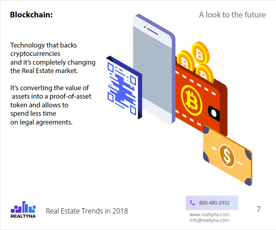 real estate blockchain