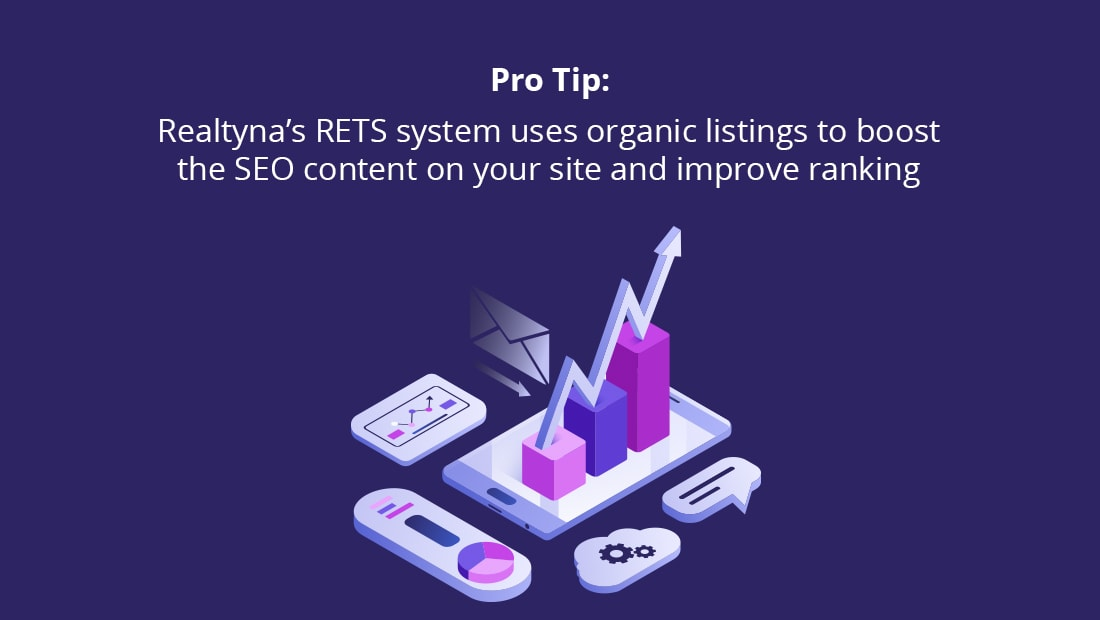 Realtyna's RETS System