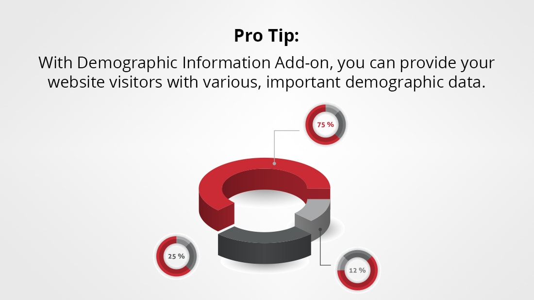Demographic Information Add-on