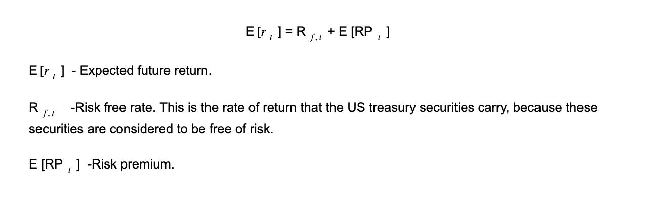 Risk Premium in Real Estate Investment