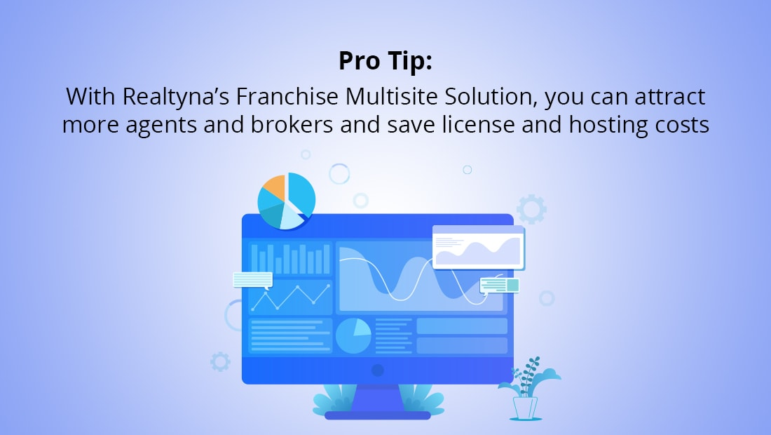 Realtyna's Franchise Multisite Solution