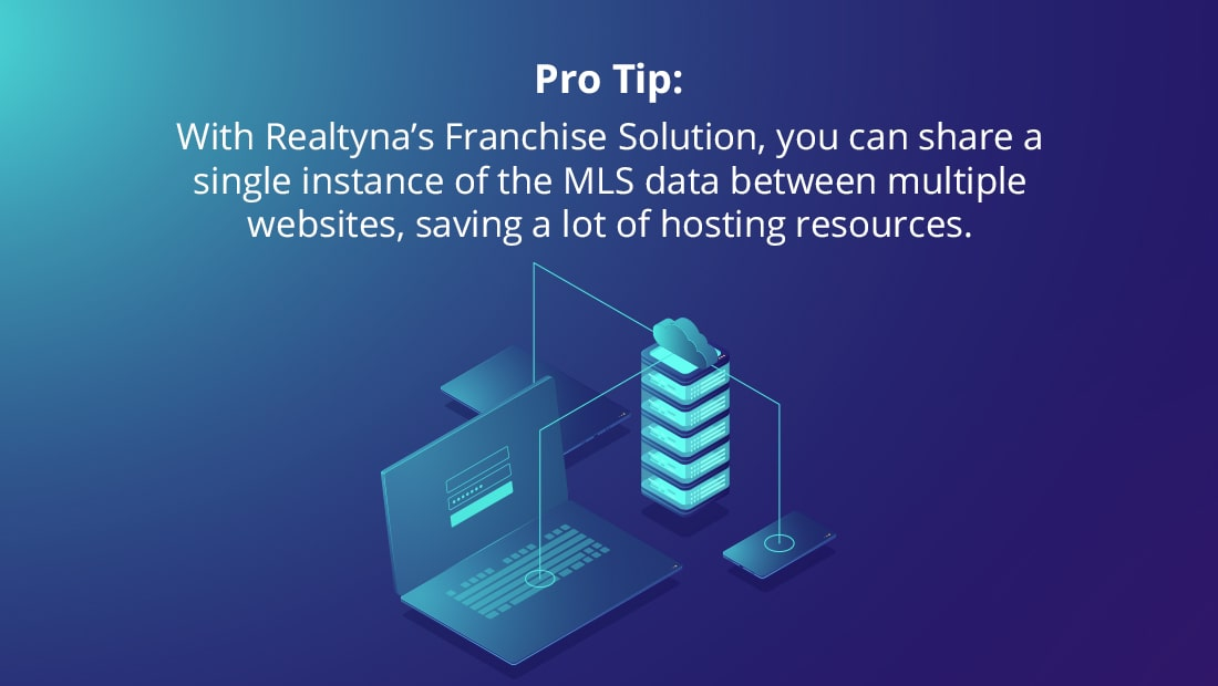 Realtyna's Franchise Solution